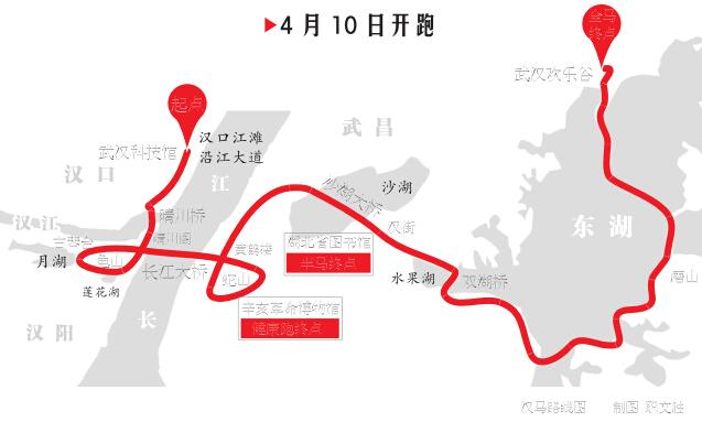 2019武汉马拉松路线图!
